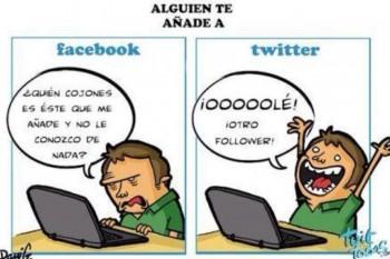Facebook-Twitter añadir